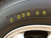 タイヤサイズイメージ図